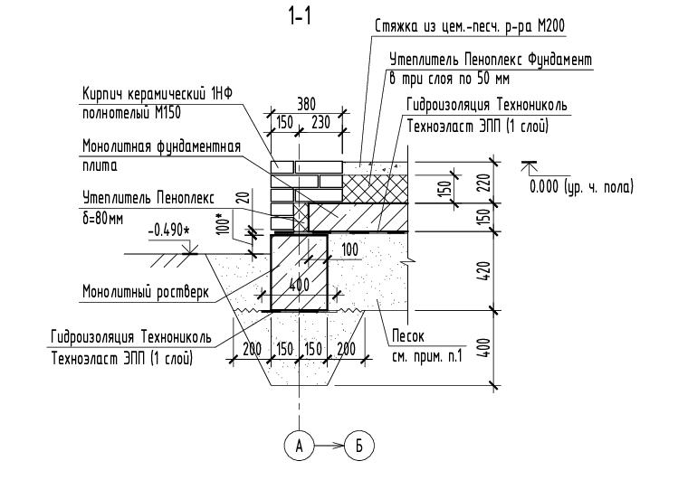 Схема фундамента монолит-плиты на ленточном основании